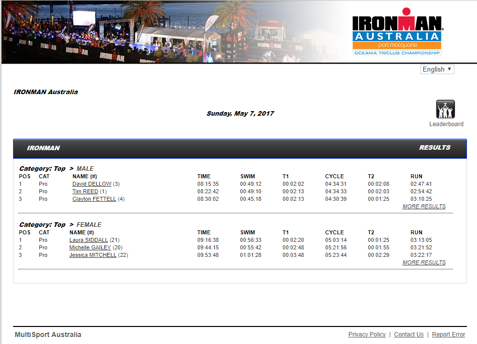Multisport Results Screen